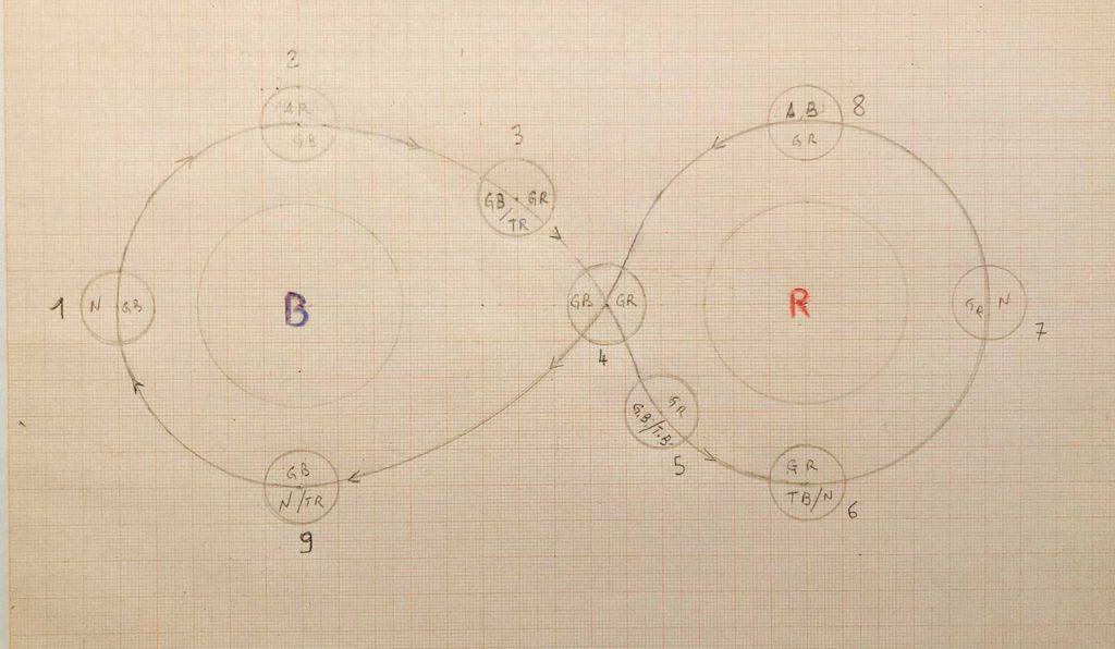 Pasquale Mari, disegno schema orbitale, progetto per <em>Solaris</em>, regia di Andrea De Rosa, 2021.