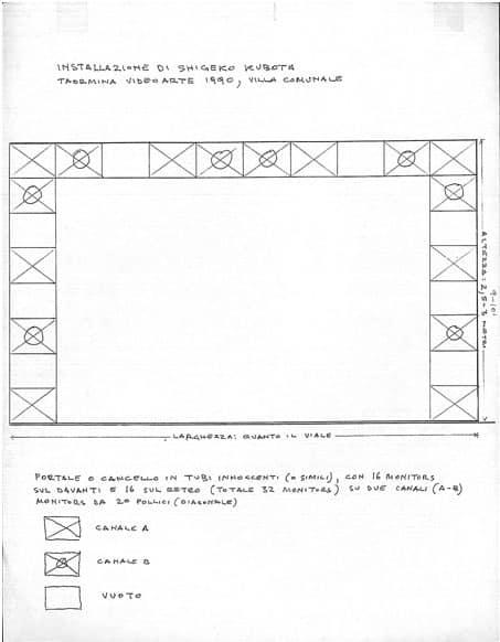 Shigeko Kubota. The culture gate. 1990. Disegno preparatorio. Rassegna internazionale del video d'autore. Taormina.