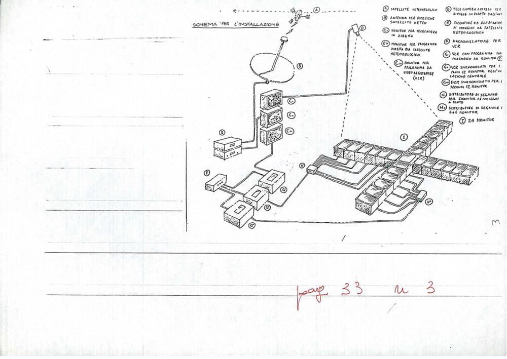 Studio Azzurro. Il segno involato. 1990.