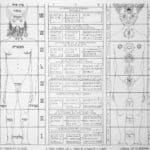 Living Theatre. Paradise Now. 1968. La mappa-riassunto dell'ascesa mistica di 'Paradise Now': da leggersi dal basso verso l'alto. Pubblicata in «Sipario», n 268-269, Agosto-Settembre, 1968.