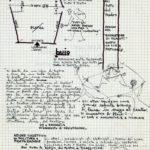 Note di regia di Carlo Quartucci per Il lavoro teatrale, Biennale di Venezia, 1969